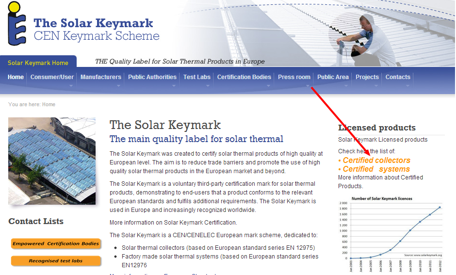 Solar Keymark Bildanleitung mit Pfeil