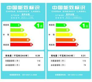 Effizienzlabel für Solarthermie in China