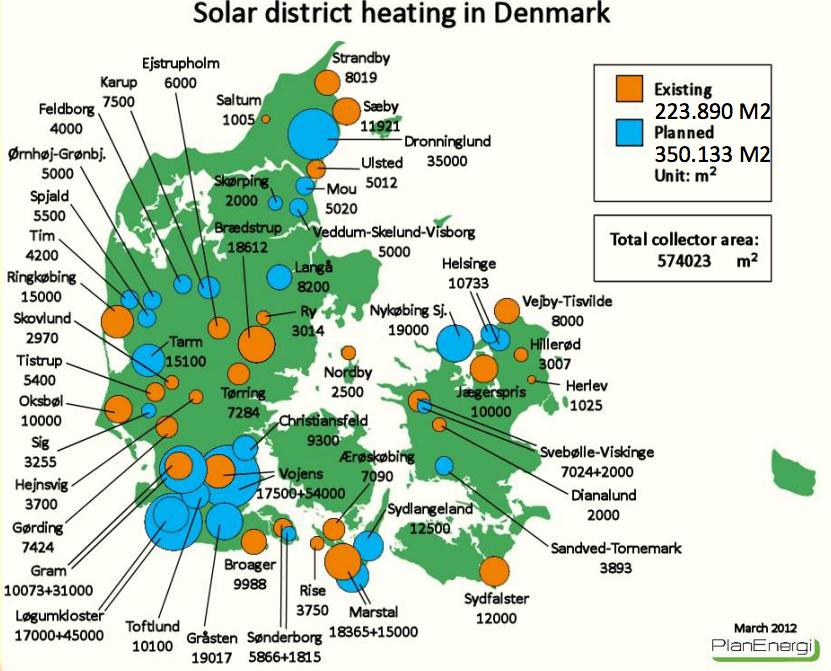 Geplante und existierende Solare Fernwärmeanlagen in Dänemark