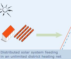 Solare Fernwärme ohne Speicher
