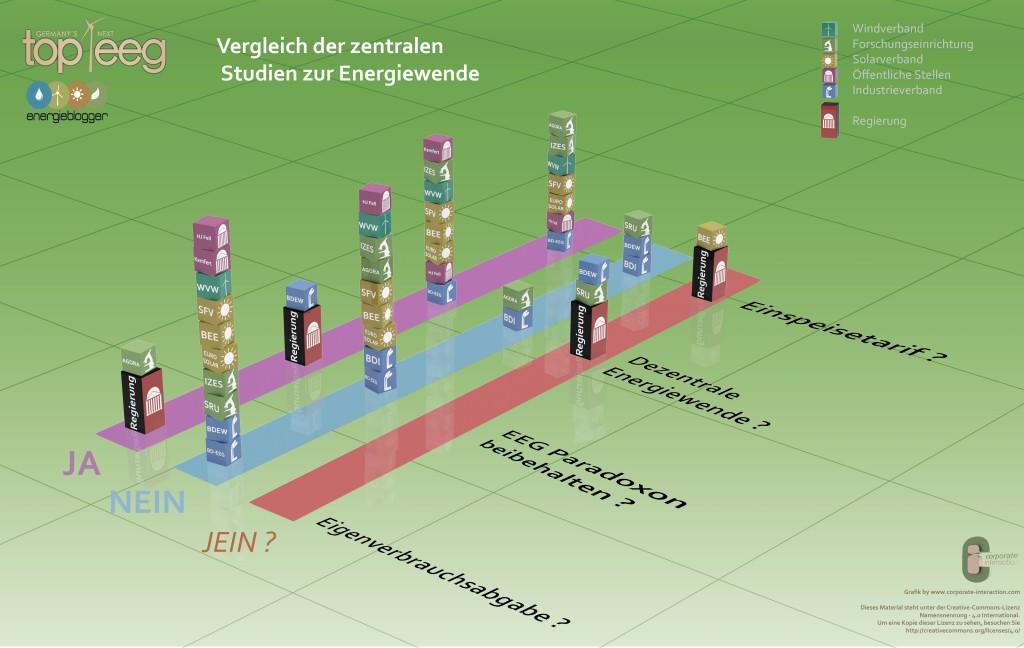 germanys-next-top-eeg-finale-version-alternativ