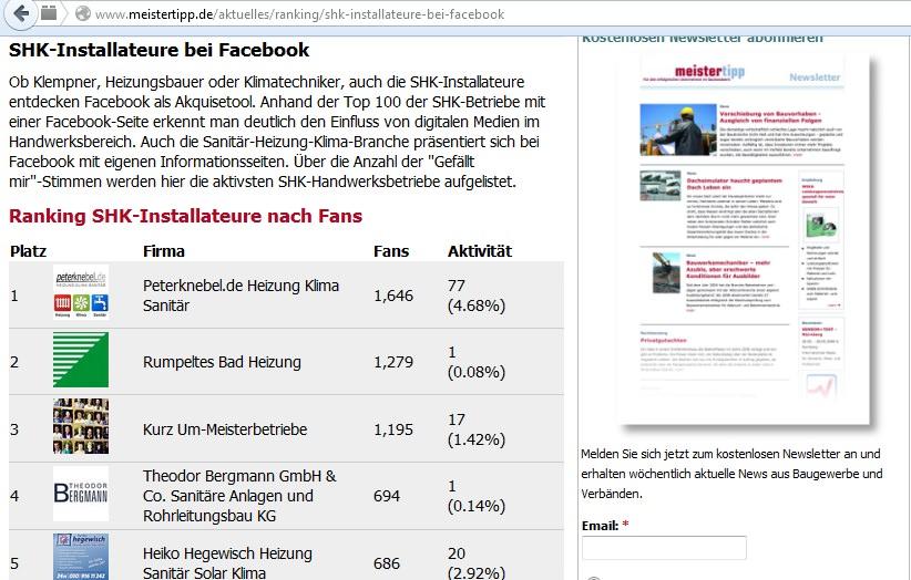 Meistertipp.de listet die Solrthermie-Handwerker mit Facebook-Seite als Top 100 auf: sortiert nach der Zahl der Fans und nach der Aktivität.
