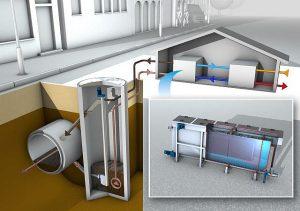 Prinzip der Gewinnung von Wärme aus Abwasser (Verfahren HUBER ThermWin®) - im Detail der Wärmetauscher