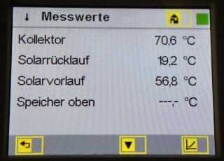 SonnenEnergieHaus-Groll-Kollektortemperatur