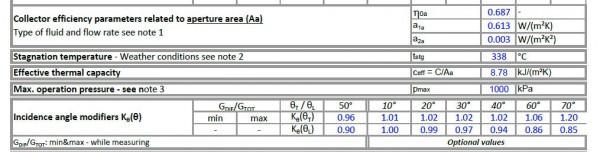 Kollektorkennwerte und Einfallswinkel-Korrekturfaktoren aus dem Solar Keymark Datenblatt für die Kollektorbaureihe Aqua Plasma (Paradigma)