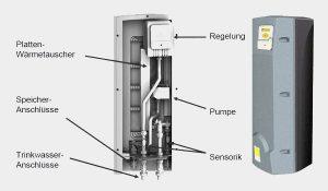 frischwasserstation-technik (1)