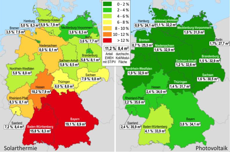 Durchdringung Solarthermie Deutschland