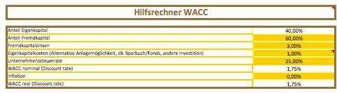 WACC Kalkulationsszinssatz