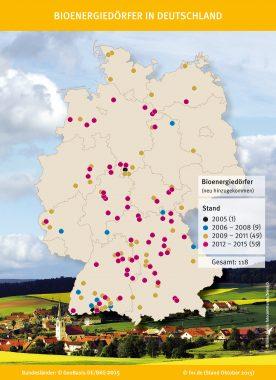 Bioenergiedörfer in ganz Deutschland