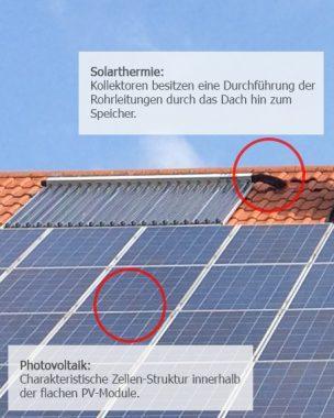 charakteristische-unterschiede-solarthermie-photovoltaik