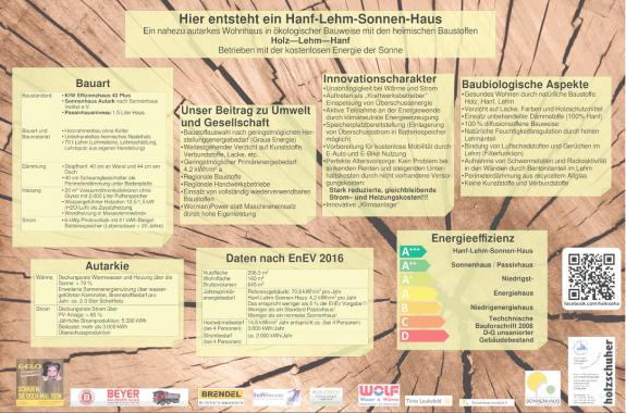 Diese Bauwerbetafel zum Sonnenhaus-Bauprojekt von Andreas Link, erstellt von seinem Bruder, zeigt die wichtigen Eckpunkte des Bauvorhabens auf. Grafik: Link