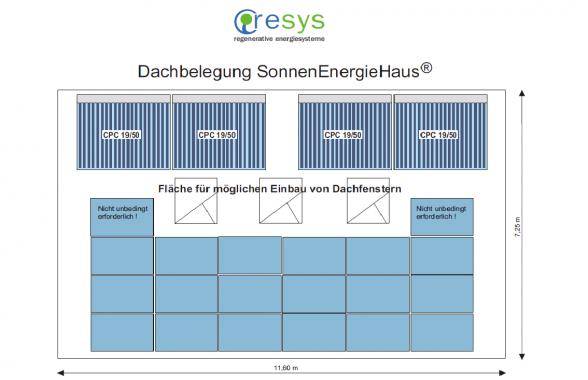 Die skizzierte Dachbelegung des Sonnenhauses zeigt, dass für drei Dachfenster Platz wäre. Grafik: ReSYS AG