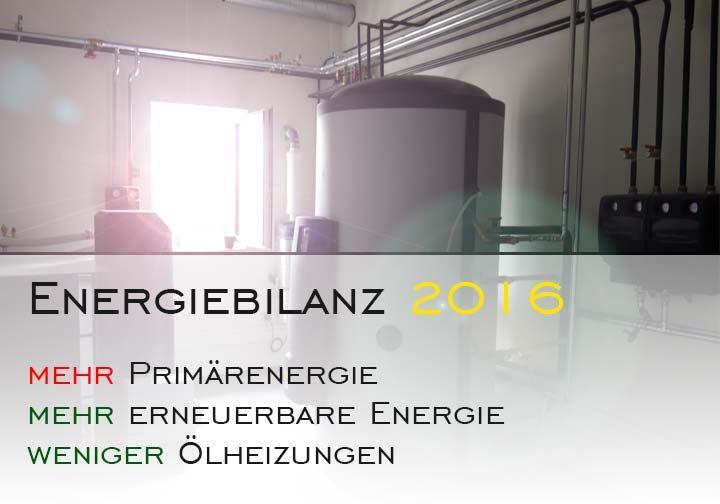 Energiebilanz 2016 in Detuschland