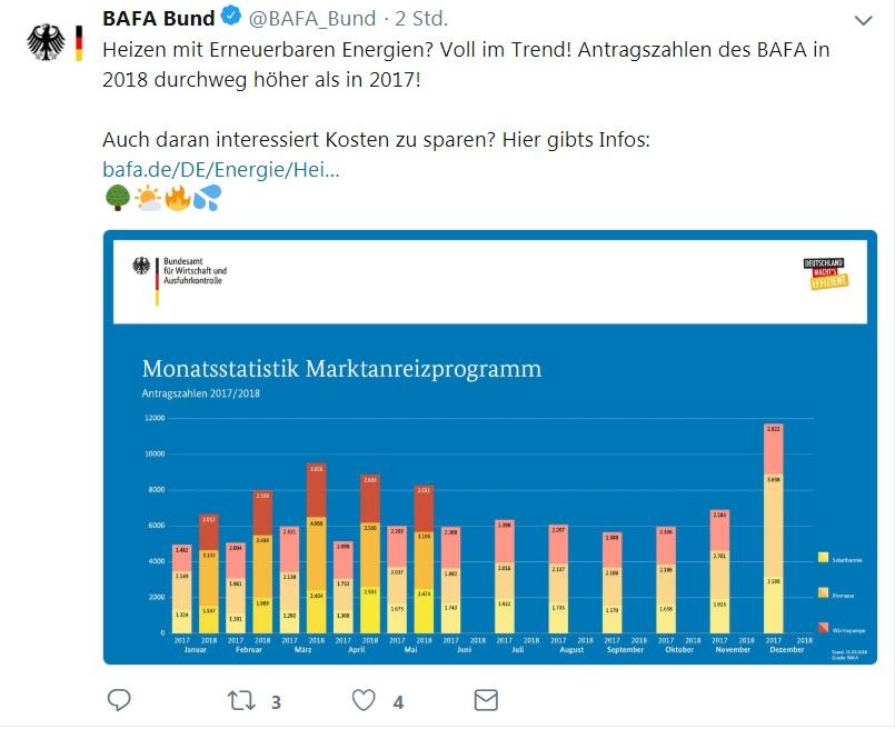 BAFA-MAP-Antragszahlen_Mai_2018_Twitter