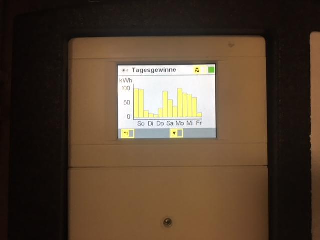 Projekt des Monats 2 Juni 2018 HdM Guido Butscher Solarertrag