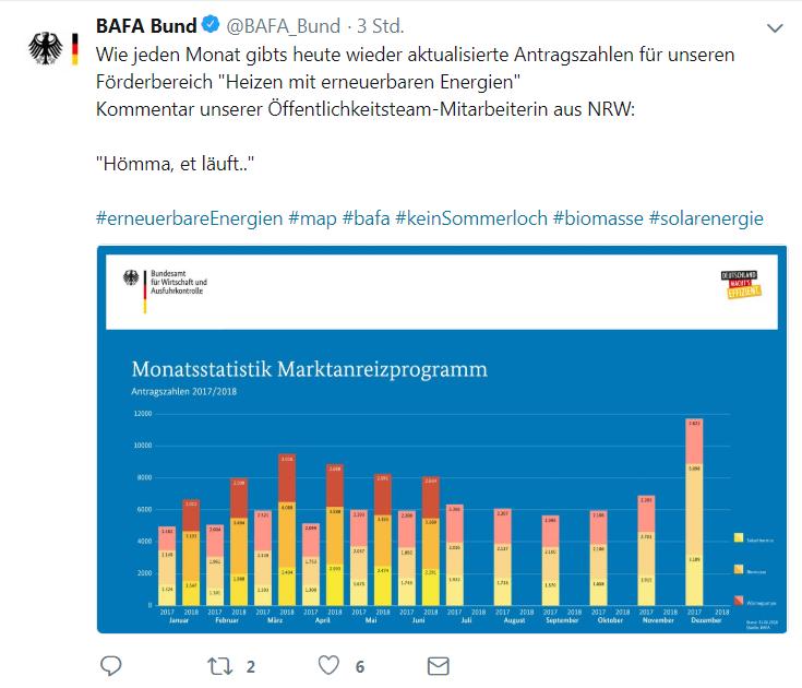 MAP-Antragszahlen Juni 2018_Twitter BAFA Bund