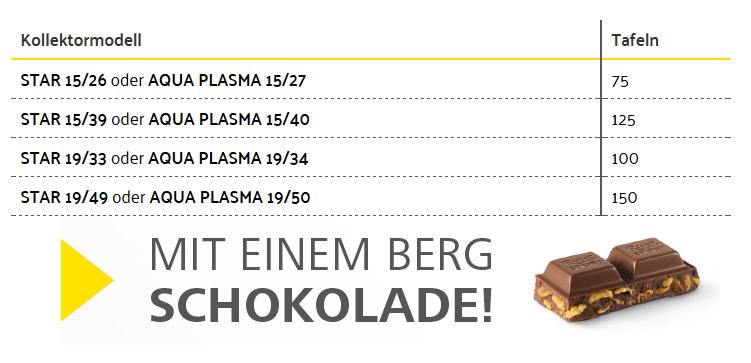 Beispiel-Rechnung Aktion 30 Jahre Paradigma Ritter Sport Schokolade