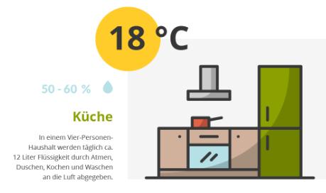 richtig_heizen_Infografik_Küche