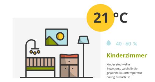 richtig_heizen_Infografik_Kinderzimmer