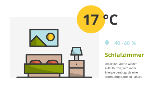 richtig_heizen_Infografik_Schlafzimmer