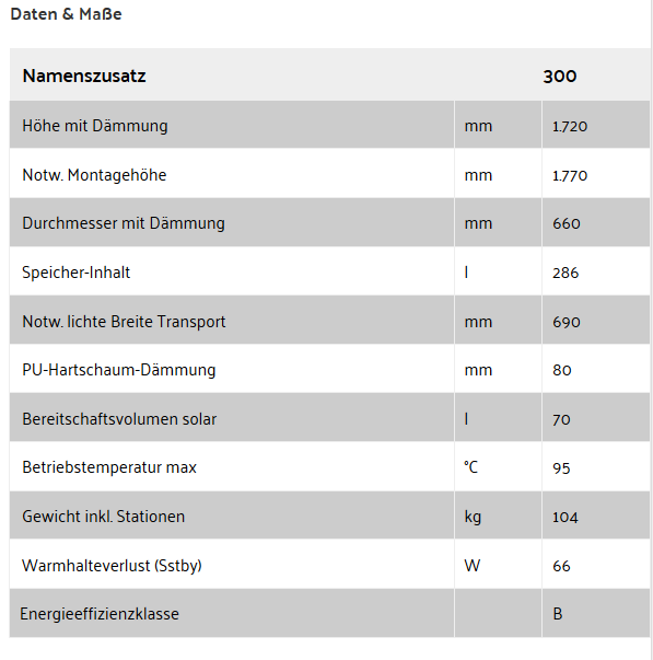 Kompaktspeicher Paradigma EXPRESSINO_Daten_Maße