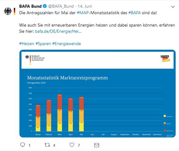 Twitter_BAFA-Bund_MAP-Antragszahlen_Januar_bis_Mai_2019