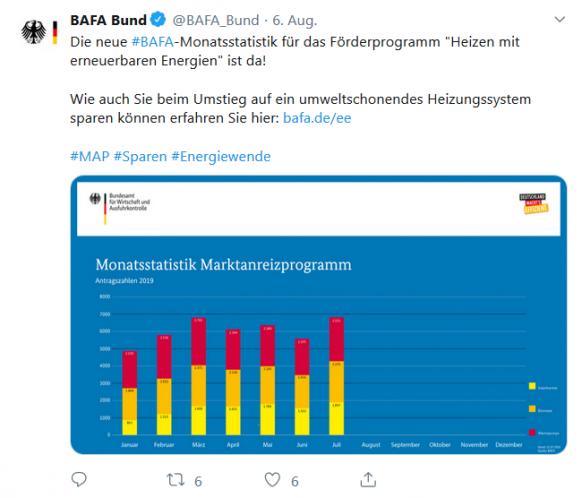 BAFA_BUND_Monatsstatistik_Förderanträge