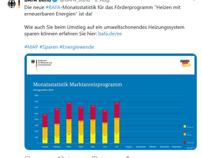 BAFA_BUND_Monatsstatistik