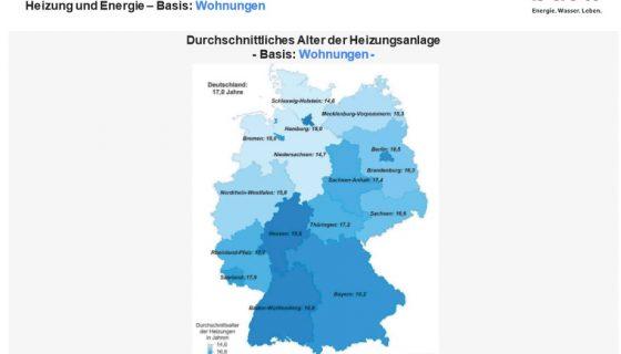 Heizungen_Deutschland_2019