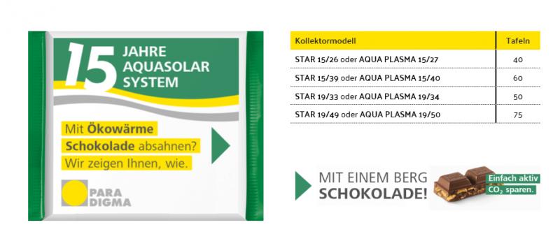 15 Jahre AquaSolar System - so viel Schokolade Ritter Sport gibts für Paradigma Solarthermie-Kollektoren