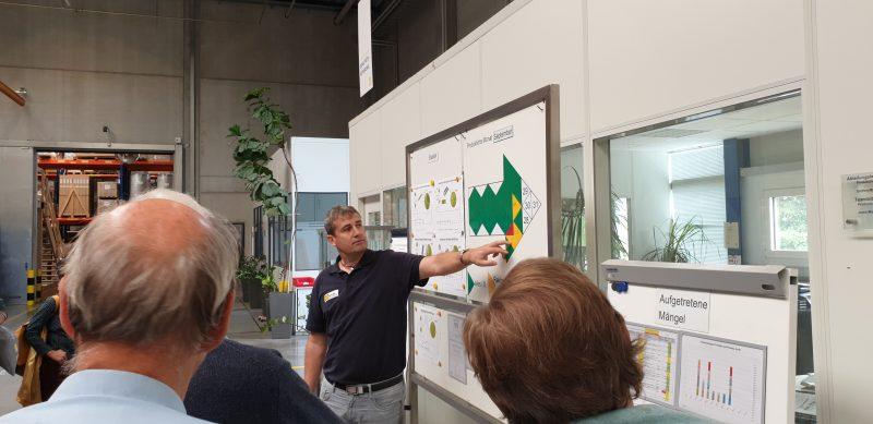 Tag der offnenen Tür 2019 Ritter Energie Paradigma Qualitätsprüfung