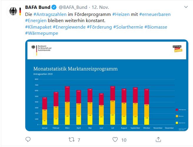 BAFA_Antragszahlen_HERBST_2019
