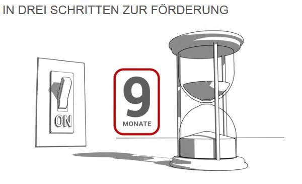 Video_BAFA-Förderung_erneuerbares Heizen_Schritt_2_Frist