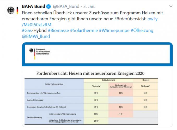 BAFA_Foerderuebersicht