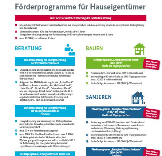Förderwegweiser Energieeffizienz Faktenblatt