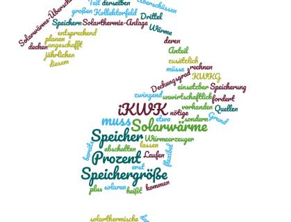 iKWK_Wortwolke_Speicher_Speichergröße