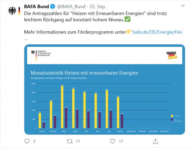 BAFA-Antragszahlen Juli August 2020