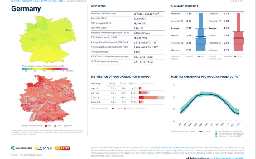 Welt-Solar-Atlas Deutschland 1